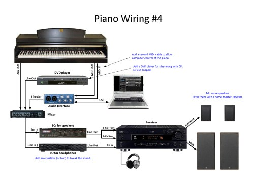 small resolution of  audio cd piano wiring 4