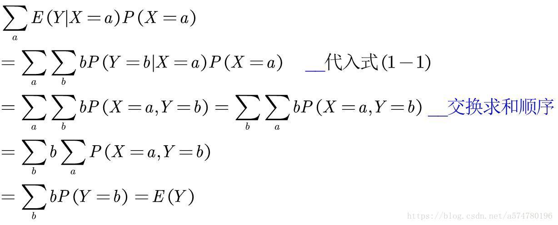 概率論與統計:條件期望與最小二乘法 - 程序員大本營