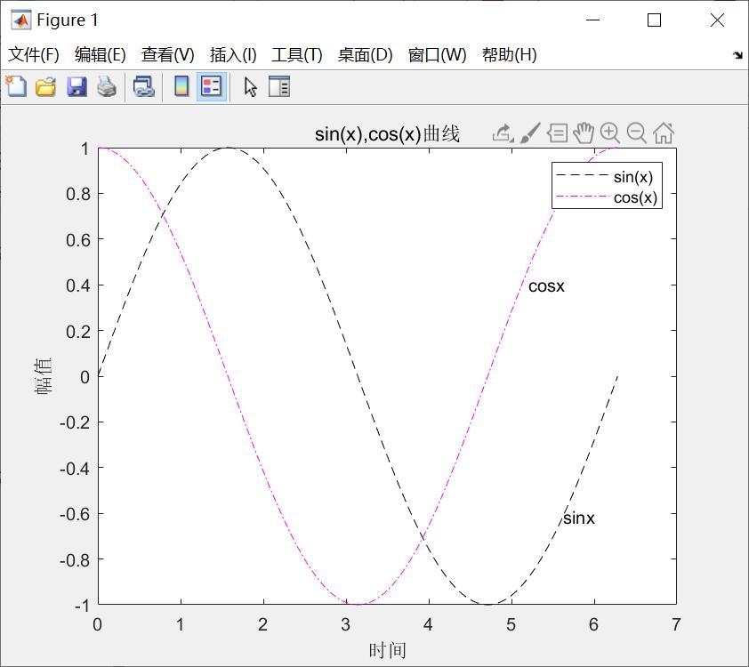 MATLAB中圖形繪制過程中細節操作(線性、圖名、軸名、文字說明、坐標范圍、圖例、對數軸等) - 程序員大本營
