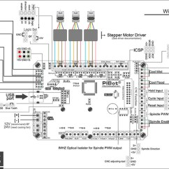 Cnc Router Wiring Diagram Residential Diagrams Control Block