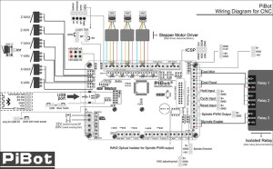 PiBot Controller Board Rev20 (CNC and 3D Printer 2 in 1)