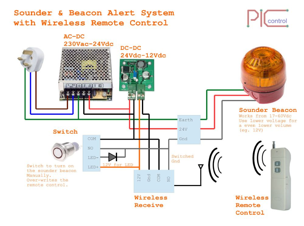 medium resolution of wiring diagram for wireless sounder beacon system