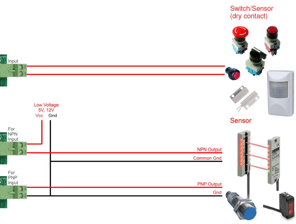 medium resolution of input interface guide