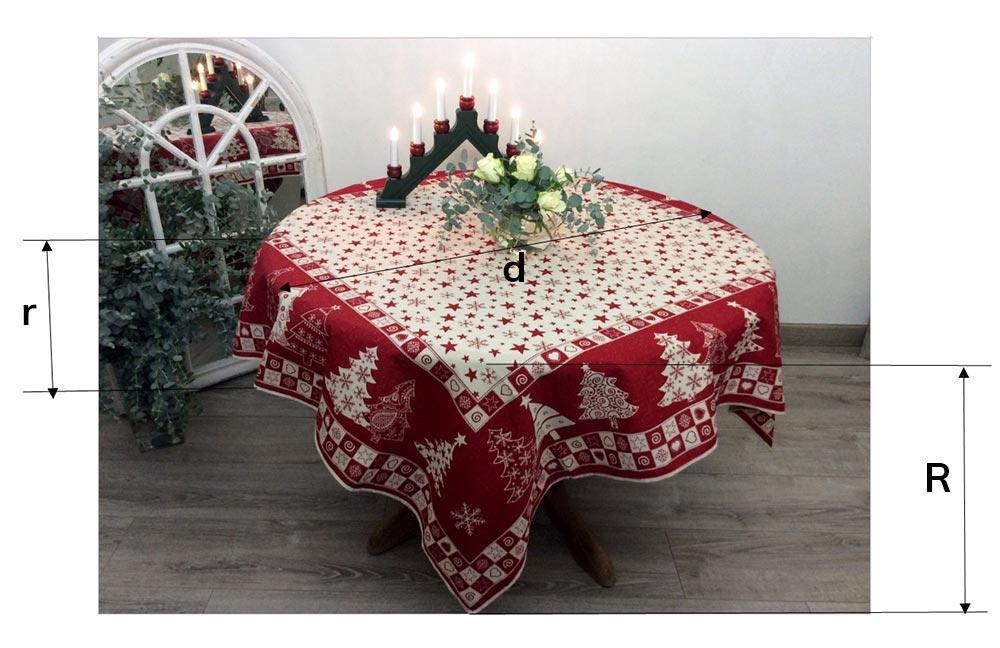 une nappe carree pour une table ronde
