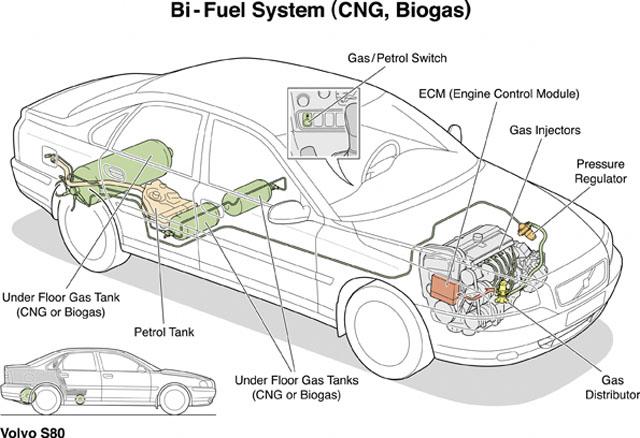Modifications of Volvo v70. www.picautos.com