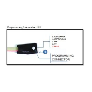 iCP01  USB Microchip PIC Programmer (with ICSP & PICkit 2)