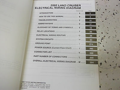 1996 toyota land cruiser electrical wiring diagram ewd howse bush hog parts 2001 service shop repair manual set oem 01 w 7 of 12 factory