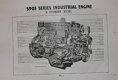 FORD.INDUSTRIAL Engine service manual.589E,590E,591E and