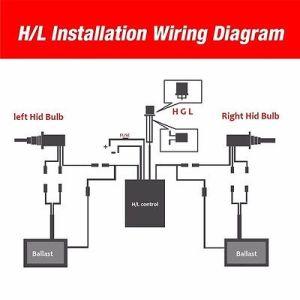 55WATT HID XENON Headlight Conversion KIT 9005H49006