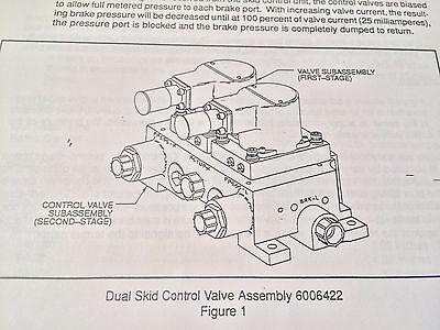 AIRCRAFT BRAKING SYSTEMS Dual Skid Control Valve 6006422
