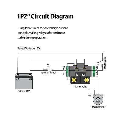 yamaha starter solenoid wiring  wiring diagrams database