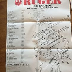 Ruger Pistol Parts Diagram 7 Pin Blade Trailer Plug Wiring Pc9 P95 Diagrams Law Enforcement 50th 1 Of Anniversary