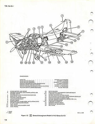 A-1 SKYRAIDER FLIGHT Manual (USAF Series A-1E/G/H/J) Pilot