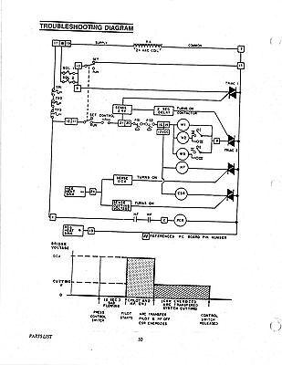 THERMAL DYNAMICS PAK 10 XR Plasma Cutter Instruction
