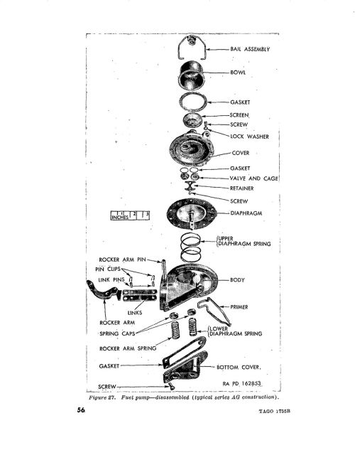 small resolution of m38a1 wiring diagram page 2 wiring diagram and schematics cj3a wiring diagram cj5 wiring diagram squished