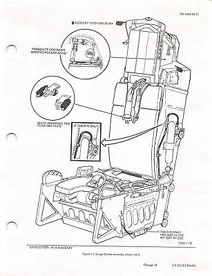 ACES II EJECTION Seat Maintenance With Parts Breakdown