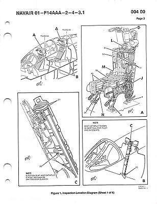 F 14 Flight Manual