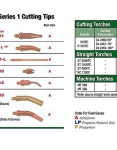 of victor series type acetylene cutting tip size also rh picclick