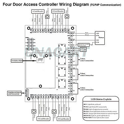 TCP/IP NETWORK Access Control Board Controller + Fire