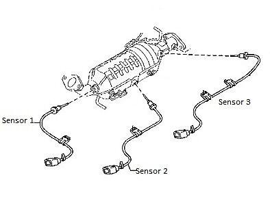 DPF CAT TEMPERATURE Temp Sensor Denso Mazda 3, 5 & 6