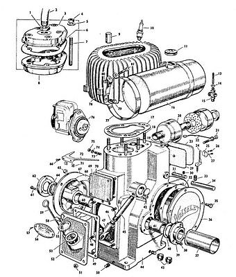 WOLSELEY STATIONARY ENGINE Operater Instruction Manual
