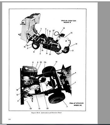 HARLEY DAVIDSON GAS Electric Golf Cart Service Repair