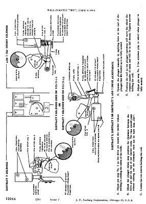 SEEBURG JUKEBOX OWNER Repair Service manual & schematics