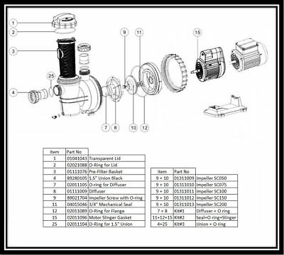 P Ii Pumps Enerpac Pump Wiring Diagram ~ Odicis