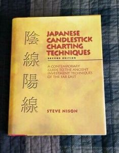 Japanese candlestick charting techniques second edition by nison steve also the candlesticks megapackage training program with rh picclick