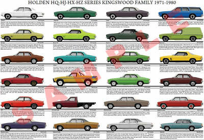 wb statesman dash wiring diagram motor control schematic symbols holden hj hx hz kingswood premier gauge clock hq family model chart poster monaro gts ss