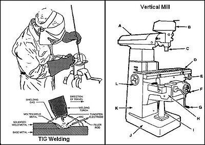 Manuals, Books & Plans, Metalworking Tooling