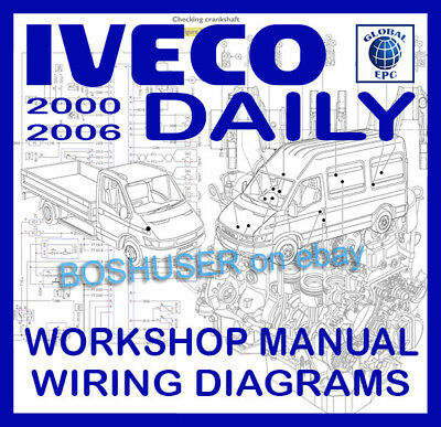 iveco daily 2007 wiring diagram 12v solar panel we davidforlife de van 2000 2006 workshop service repair manual rh picclick co uk euro 5 diesel