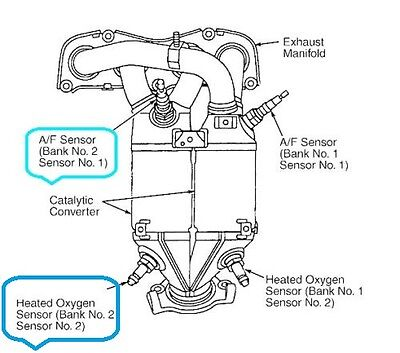 2001 Rav4 Fuse Box Diagram 2001 RAV4 4x4 Wiring Diagram