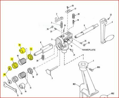 Fabrication, Equipment Specific Tooling, Metalworking