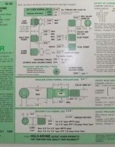 Holo krome socket screw selector card chart inches also rh picclick