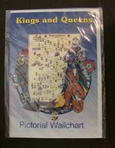 Kings and queens of england pictorial wallchart new chart uk genealogy free shipping also rh picclick