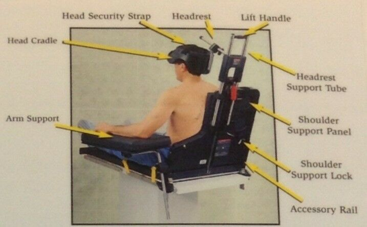 chair arm table attachment hammock stand used shoulder surgical cart o r direct 1 of 6only available