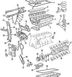 1996 bmw z3 engine diagram automotive wiring diagrams 97 bmw z3 roadster bmw m52 engine diagram [ 1133 x 1579 Pixel ]