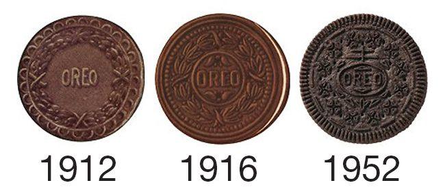 Il design degli Oreo nel corso del tempo