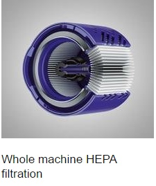 whole machine HEPA filtration
