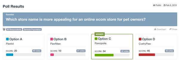 Split test of 4 names for an e-commerce store