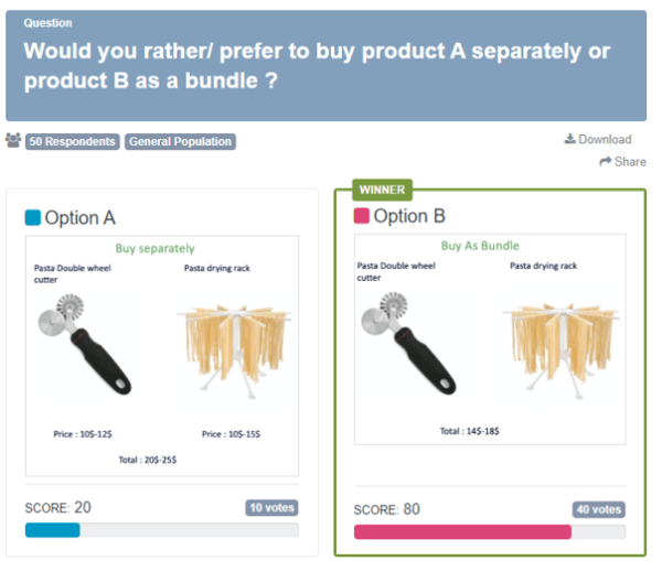 Bundling products on Amazon