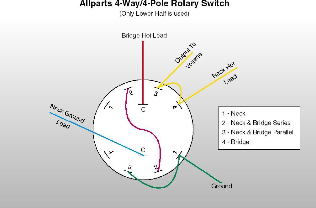 rotary switch wiring diagram guitar 93 ford ranger stereo fender electric xii replica pickguardian 4 pole way