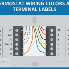Wiring Diagram For Nest Thermostat E Ramsey Winch Solenoid In Depth Guide Homeowners