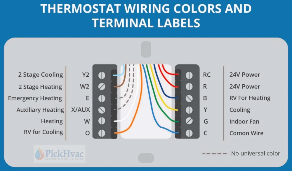 medium resolution of thermostat wiring colors to labels
