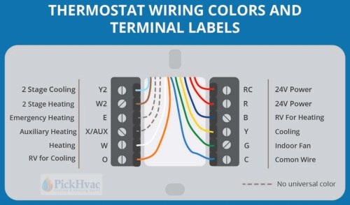 small resolution of thermostat wiring colors to labels
