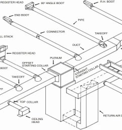 ductwork glossary [ 1161 x 774 Pixel ]