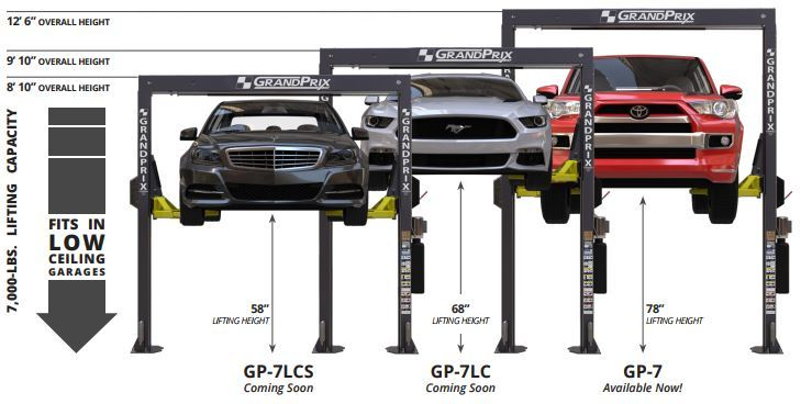 Portable car lifts - Page 2 - BMW 3-Series and 4-Series