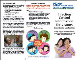 Brochures PICNet