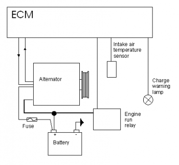 vw beetle alternator wiring diagram 2001 isuzu rodeo radio ford smart charging   info & diagnostics